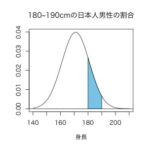 pdf_180cmto190cm