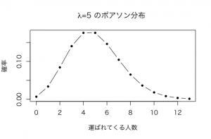 rplot1